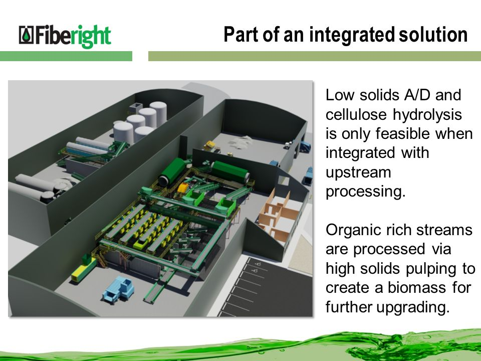 Part of an integrated solution Low solids A/D and cellulose hydrolysis is only feasible when integrated with upstream processing.
