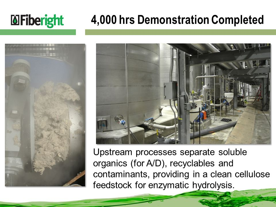 4,000 hrs Demonstration Completed Upstream processes separate soluble organics (for A/D), recyclables and contaminants, providing in a clean cellulose feedstock for enzymatic hydrolysis.