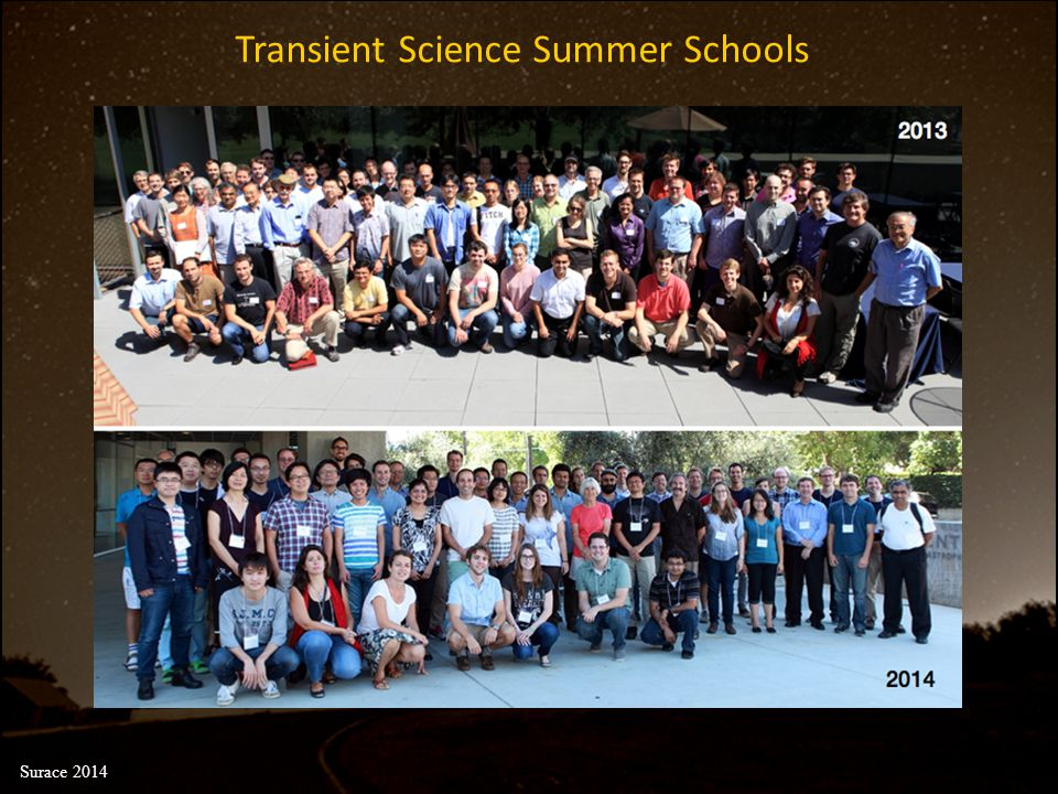 Transient Science Summer Schools
