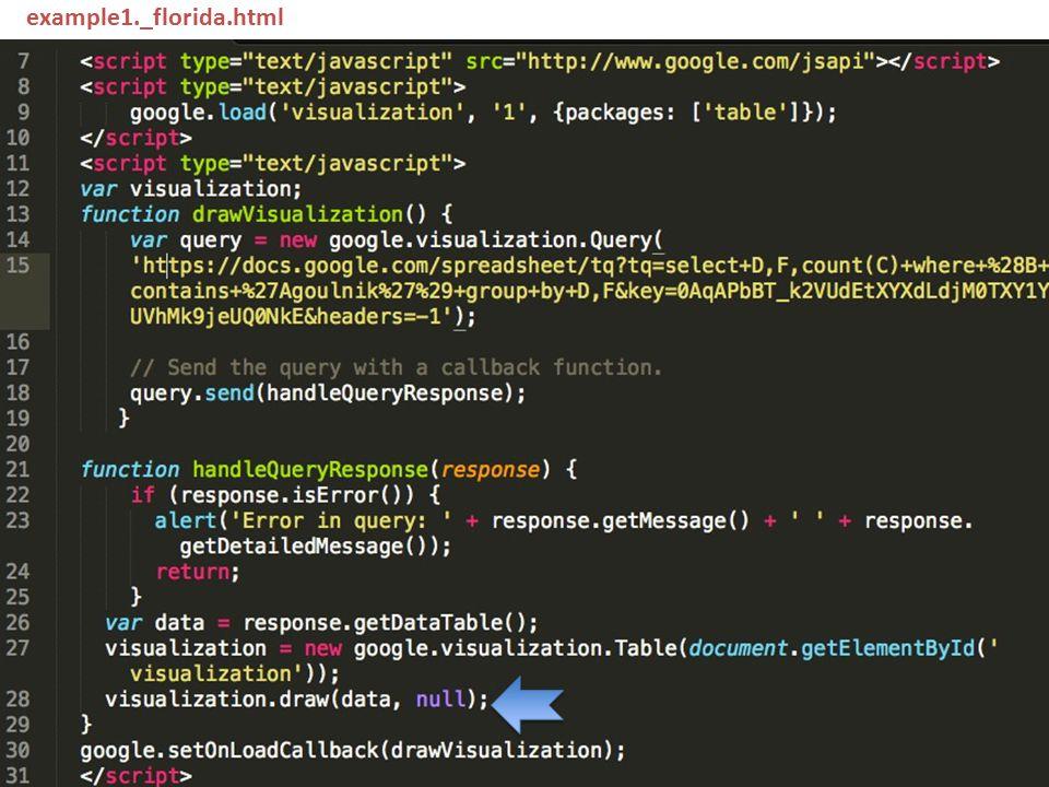 example1._florida.html