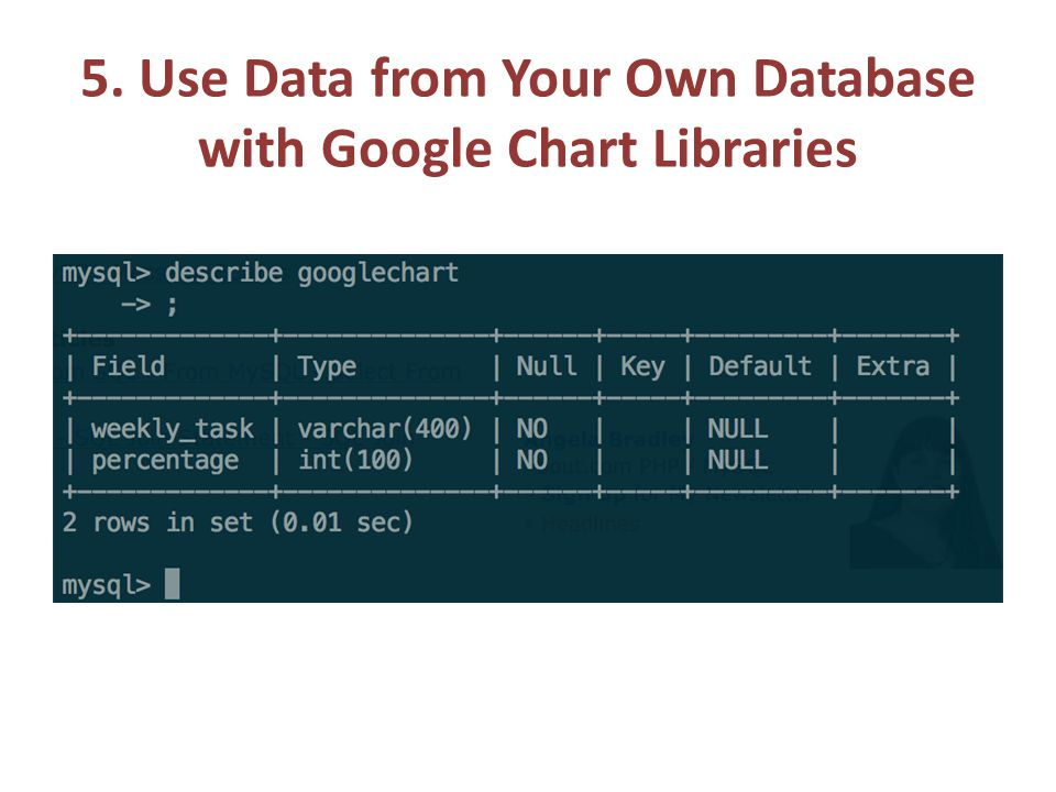5. Use Data from Your Own Database with Google Chart Libraries
