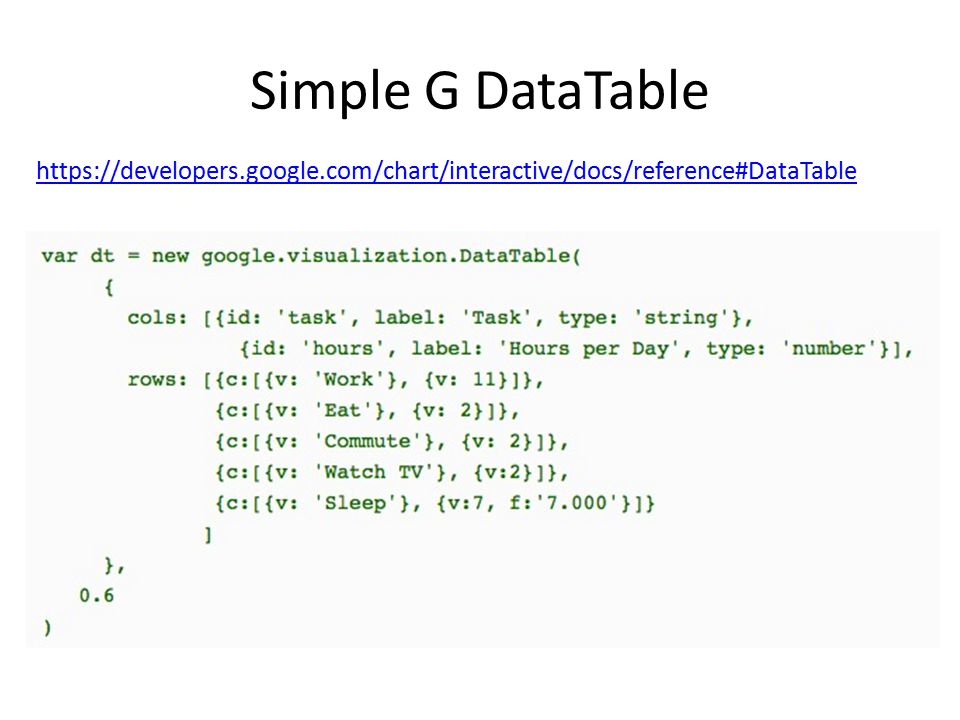 Simple G DataTable https://developers.google.com/chart/interactive/docs/reference#DataTable