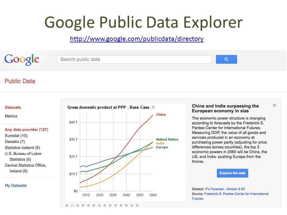 Google Public Data Explorer http://www.google.com/publicdata/directory