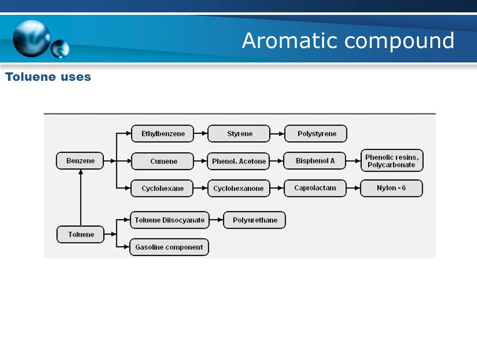 Aromatic compound Toluene uses