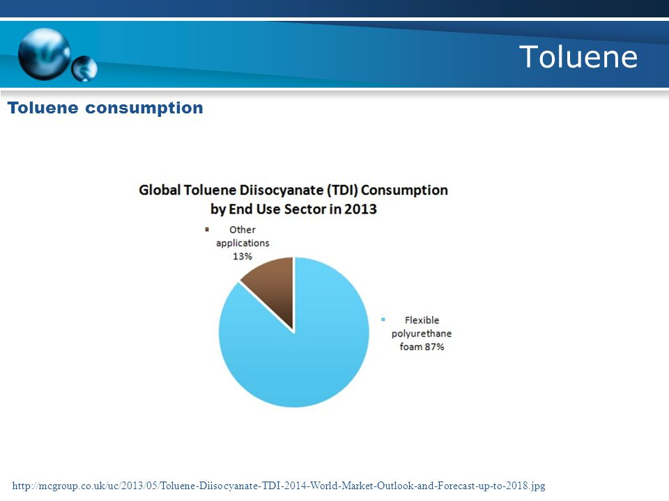Toluene Toluene consumption http://mcgroup.co.uk/uc/2013/05/Toluene-Diisocyanate-TDI-2014-World-Market-Outlook-and-Forecast-up-to-2018.jpg