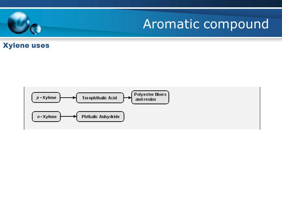 Aromatic compound Xylene uses