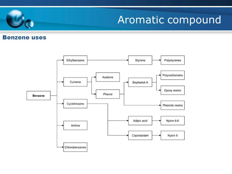 Aromatic compound Benzene uses