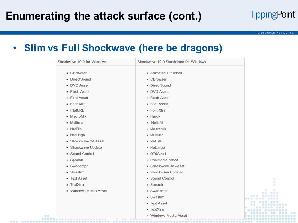 Enumerating the attack surface (cont.) Slim vs Full Shockwave (here be dragons)