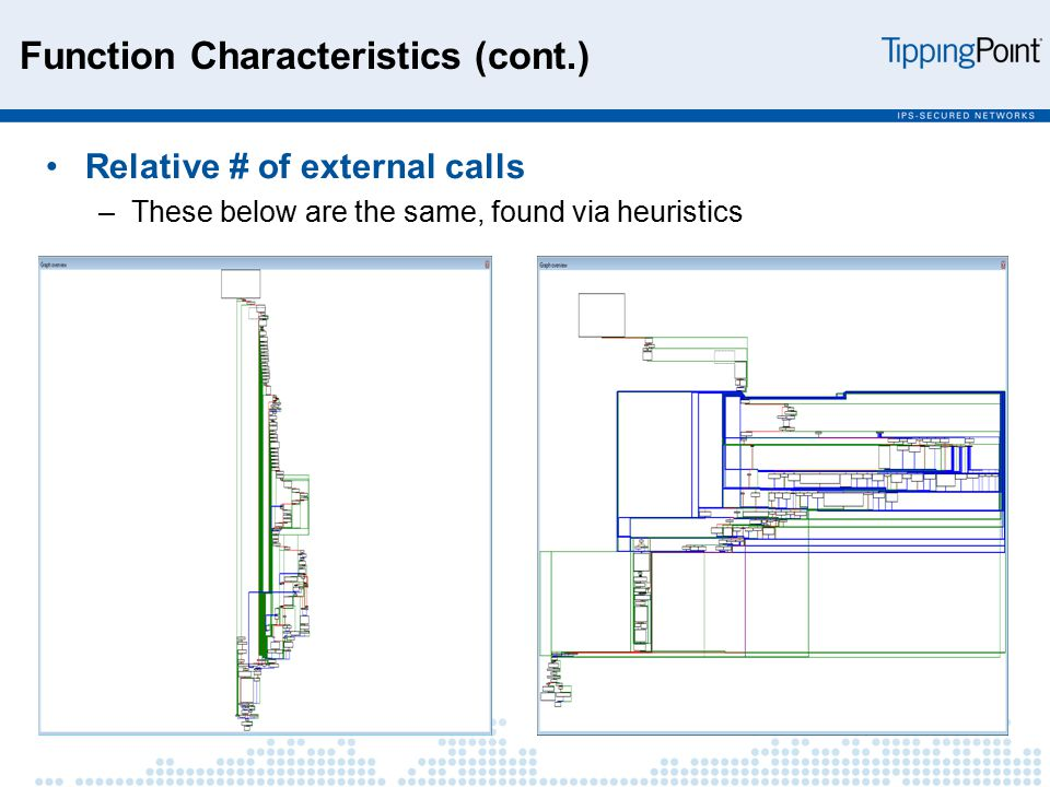 Relative # of external calls –These below are the same, found via heuristics Function Characteristics (cont.)