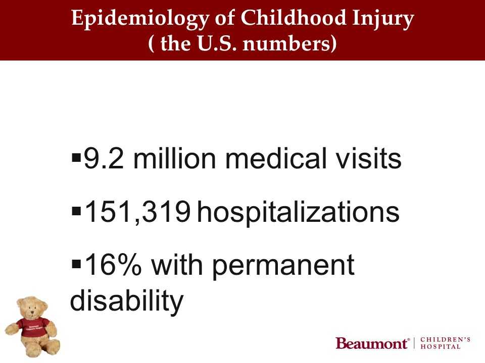 Epidemiology of Childhood Injury ( the U.S. numbers) 9.9.  9.2 million medical visits  151,319 hospitalizations  16% with permanent disability