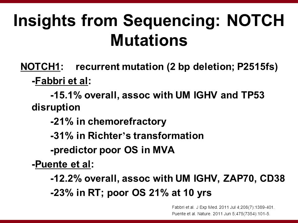 Insights from Sequencing: NOTCH Mutations NOTCH1: recurrent mutation (2 bp deletion; P2515fs) -Fabbri et al: -15.1% overall, assoc with UM IGHV and TP53 disruption -21% in chemorefractory -31% in Richter ' s transformation -predictor poor OS in MVA -Puente et al: -12.2% overall, assoc with UM IGHV, ZAP70, CD38 -23% in RT; poor OS 21% at 10 yrs Fabbri et al.