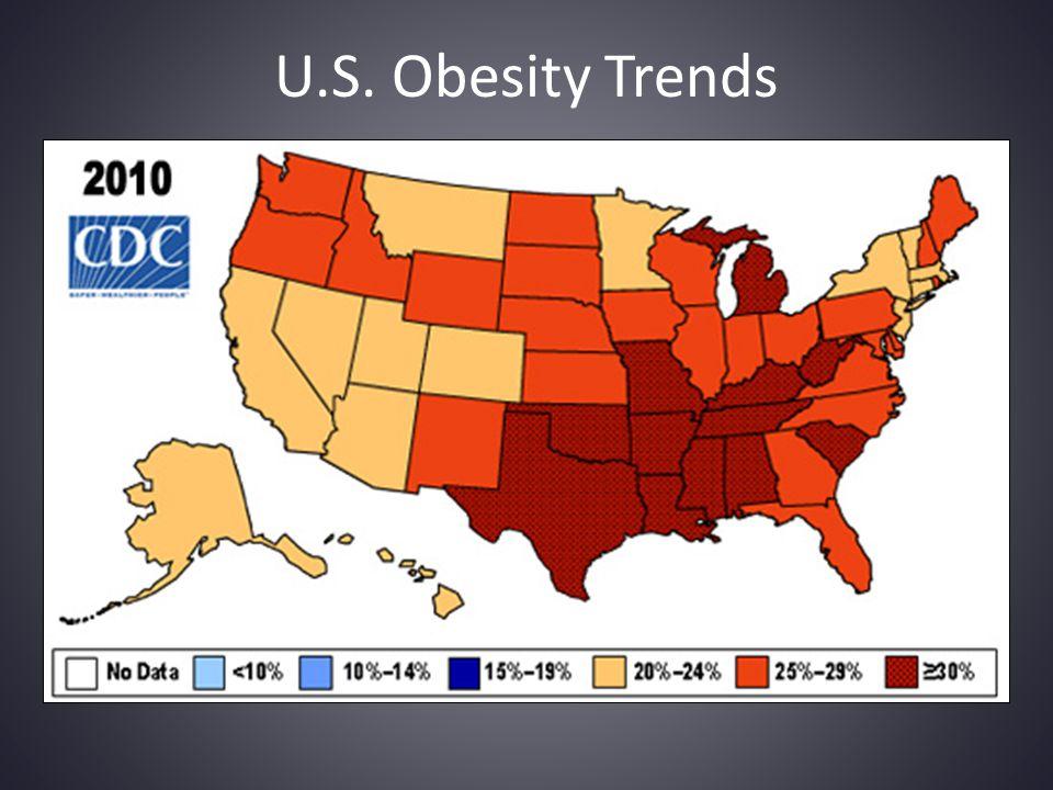 U.S. Obesity Trends
