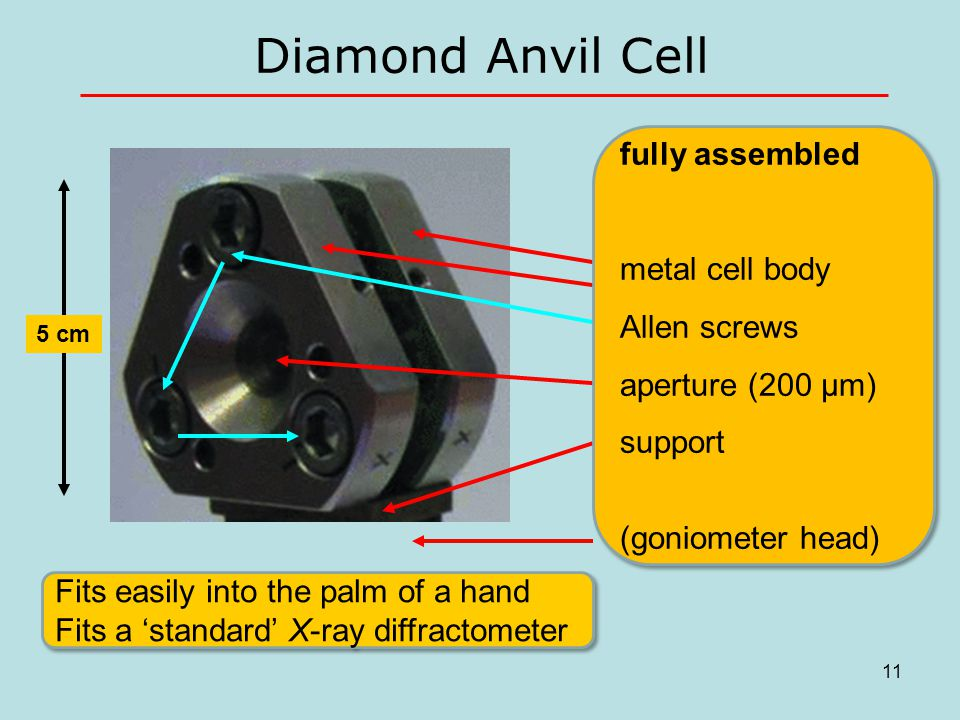 Diamond Anvil Cell 5 cm fully assembled metal cell body Allen screws aperture (200 μm) support (goniometer head) fully assembled metal cell body Allen screws aperture (200 μm) support (goniometer head) Fits easily into the palm of a hand Fits a 'standard' X-ray diffractometer Fits easily into the palm of a hand Fits a 'standard' X-ray diffractometer 11