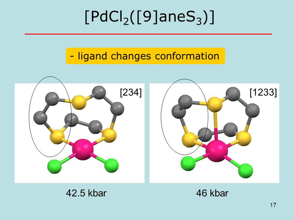 [PdCl 2 ([9]aneS 3 )] 42.5 kbar46 kbar [234][1233] 17 - ligand changes conformation