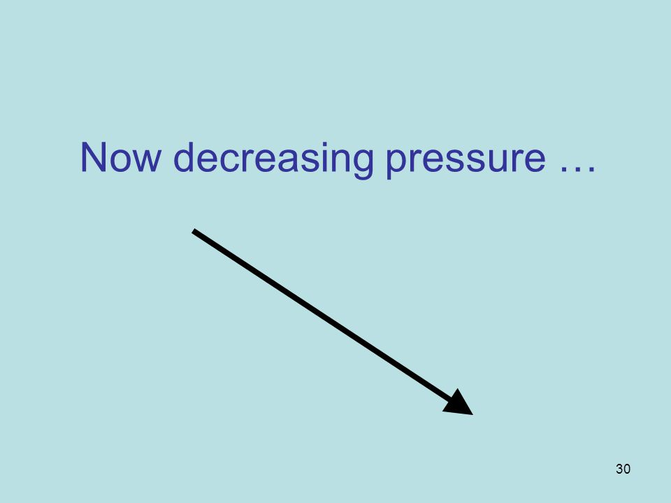 Now decreasing pressure … 30