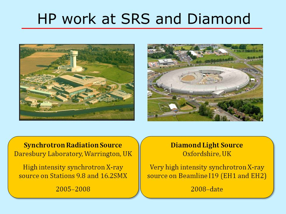Diamond Light Source Oxfordshire, UK Very high intensity synchrotron X-ray source on Beamline I19 (EH1 and EH2) 2008–date Diamond Light Source Oxfordshire, UK Very high intensity synchrotron X-ray source on Beamline I19 (EH1 and EH2) 2008–date HP work at SRS and Diamond Synchrotron Radiation Source Daresbury Laboratory, Warrington, UK High intensity synchrotron X-ray source on Stations 9.8 and 16.2SMX 2005–2008 Synchrotron Radiation Source Daresbury Laboratory, Warrington, UK High intensity synchrotron X-ray source on Stations 9.8 and 16.2SMX 2005–2008