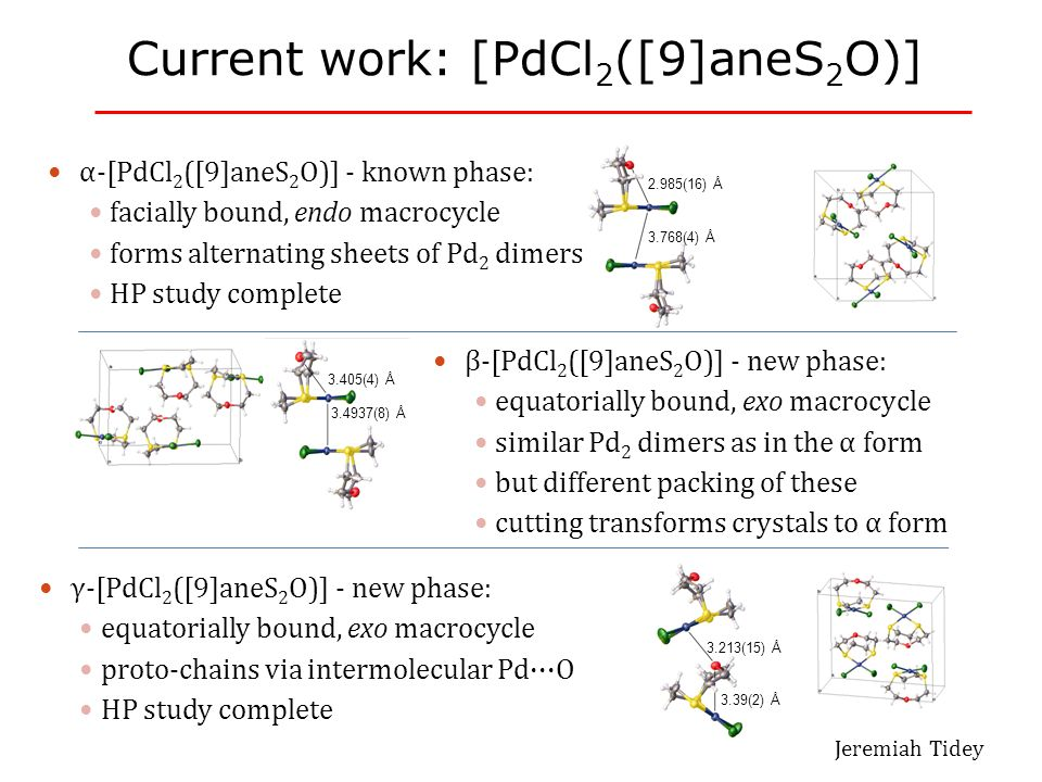 Current work: [PdCl 2 ([9]aneS 2 O)] α-[PdCl 2 ([9]aneS 2 O)] - known phase: facially bound, endo macrocycle forms alternating sheets of Pd 2 dimers H