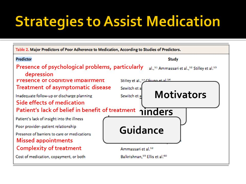 22 Elders' Strategies GoalGoal EvidenceEvidence Have a specific place to medicate Sort their medicines Write down notes indicating the medicine purpose Visit periodically to their doctors Not forget taking their medicines.