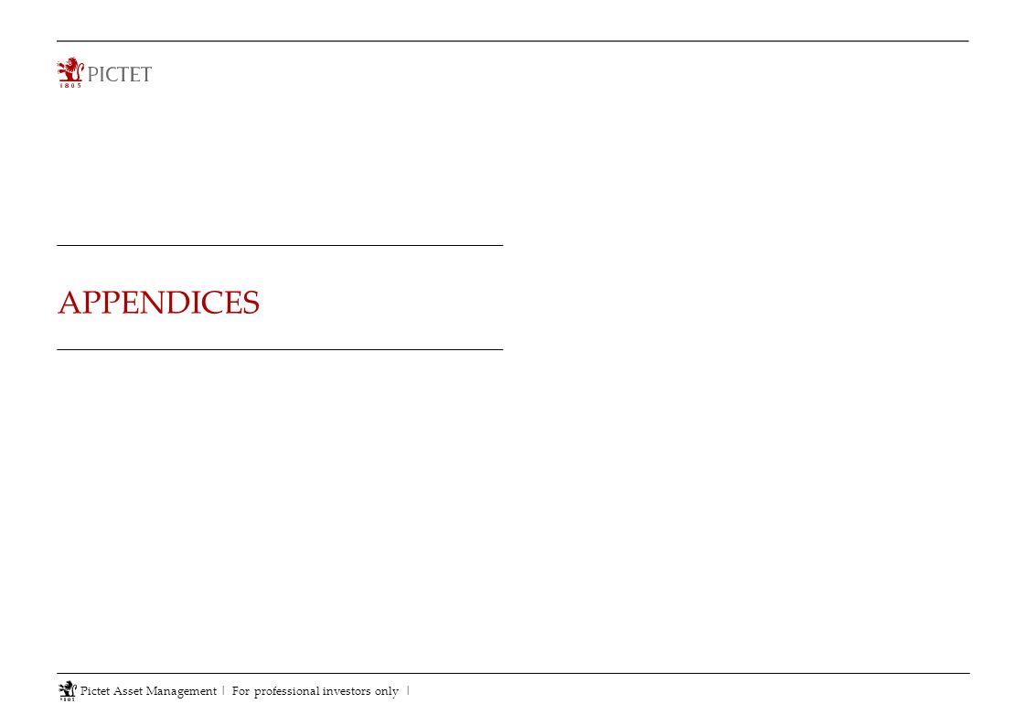 APPENDICES Pictet Asset Management   For professional investors only  