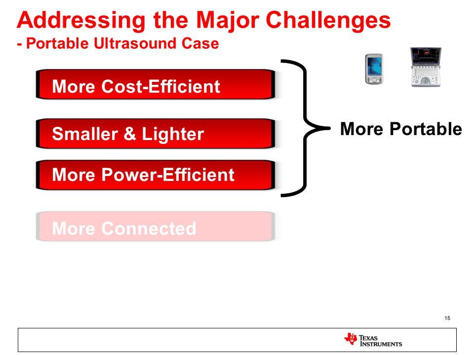 15 Addressing the Major Challenges - Portable Ultrasound Case Smaller & Lighter More Power-Efficient More Cost-Efficient More Connected More Portable