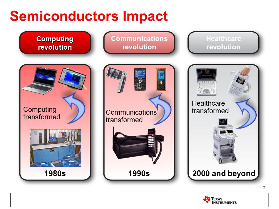 2 Semiconductors Impact 1980s1990s2000 and beyond Computing transformed Communications transformed Healthcare transformed Computing revolution Communi