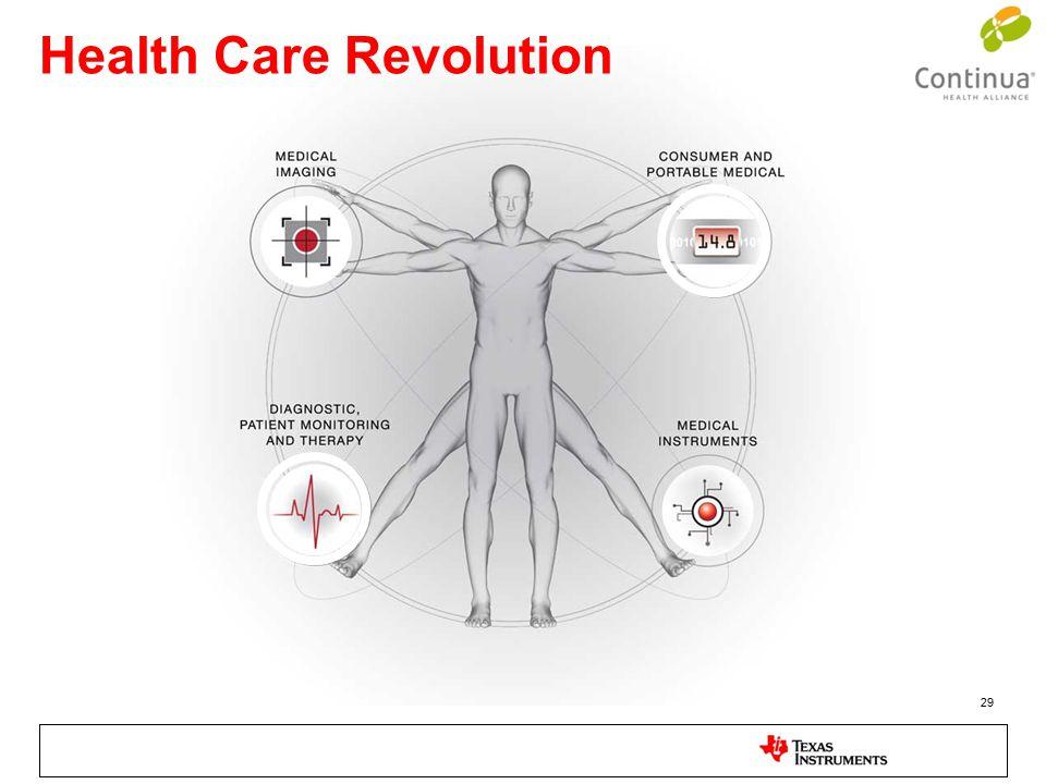 29 Health Care Revolution