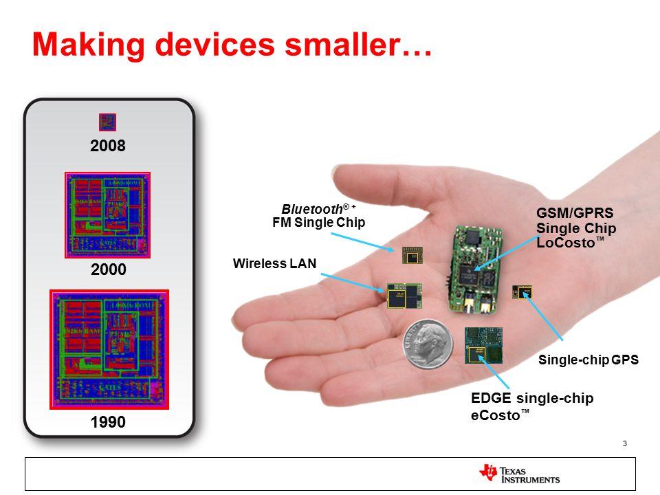 3 Single-chip GPS Wireless LAN Bluetooth ® + FM Single Chip GSM/GPRS Single Chip LoCosto ™ EDGE single-chip eCosto ™ 1990 2000 2008 Making devices sma