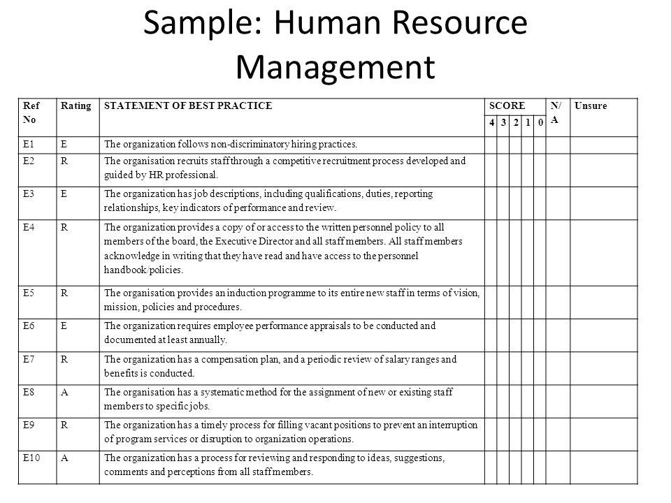 Sample: Human Resource Management Ref No RatingSTATEMENT OF BEST PRACTICESCORE N/ A Unsure 43210 E1EThe organization follows non-discriminatory hiring