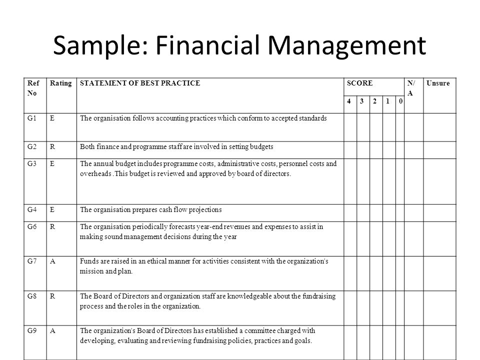 Sample: Financial Management Ref No RatingSTATEMENT OF BEST PRACTICESCORE N/ A Unsure 43210 G1EThe organisation follows accounting practices which conform to accepted standards G2RBoth finance and programme staff are involved in setting budgets G3E The annual budget includes programme costs, administrative costs, personnel costs and overheads.This budget is reviewed and approved by board of directors.