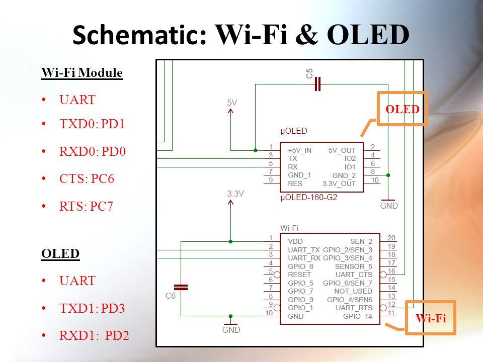 Schematic : Wi-Fi & OLED Wi-Fi Module UART TXD0: PD1 RXD0: PD0 CTS: PC6 RTS: PC7 OLED UART TXD1: PD3 RXD1: PD2 Wi-Fi OLED