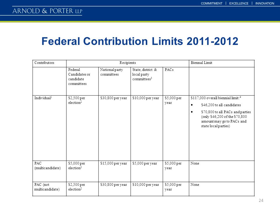 Federal Contribution Limits 2011-2012 24 ContributorsRecipientsBiennal Limit Federal Candidates or candidate committees National party committees Stat