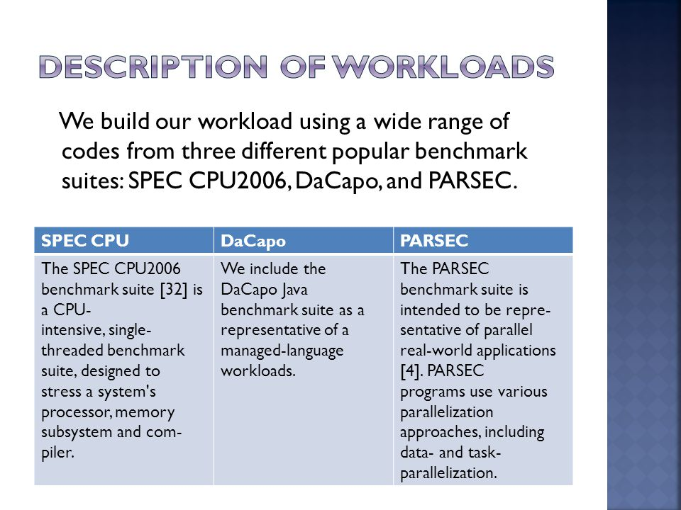 We build our workload using a wide range of codes from three different popular benchmark suites: SPEC CPU2006, DaCapo, and PARSEC.