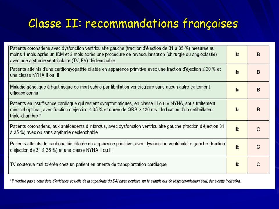 Classe I: recommandations françaises