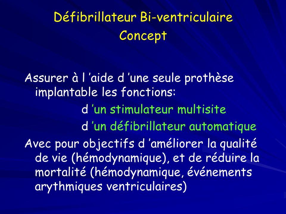 I.E.C b-BLOQUANTS ALDACTONE (EPLERENONE ) NITRÉS +/- Digoxine si FA RESYNCHRO+/- DEF ASSISTANCE CIRCULATOIRE - TRANSPLANTATION Asymptomatique symptomatique sévère réfractaire Optimisation du traitement médicamenteux RÈGLES HYGIÉNO-DIÉTÉTIQUES - ÉDUCATION THÉRAPEUTIQUE DIURETIQUE DE L'ANSE L'insuffisance cardiaque