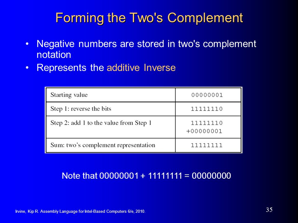Irvine, Kip R. Assembly Language for Intel-Based Computers 6/e, 2010. 35 Forming the Two's Complement Negative numbers are stored in two's complement