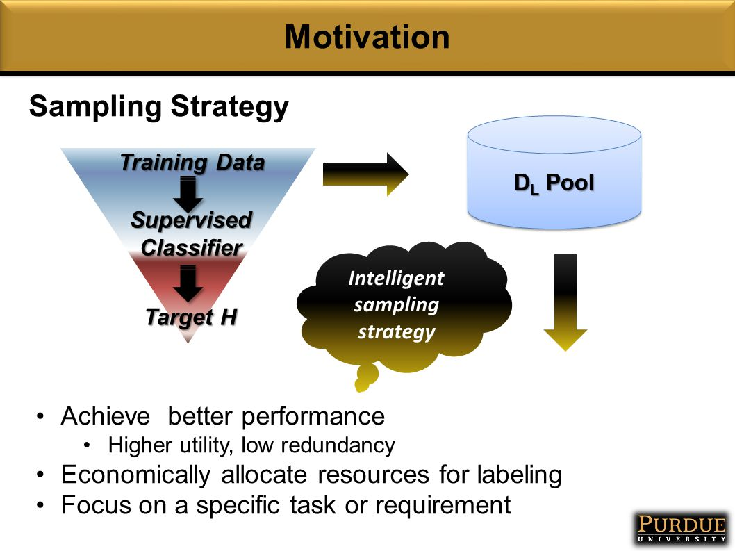 Motivation Sampling Strategy D L Pool Training Data Target H Supervised Classifier Achieve better performance Higher utility, low redundancy Economically allocate resources for labeling Focus on a specific task or requirement Intelligent sampling strategy