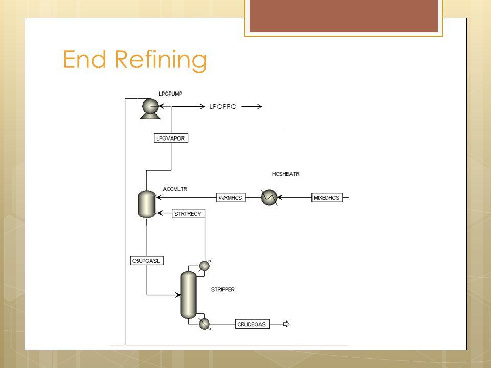 End Refining LPGPRG