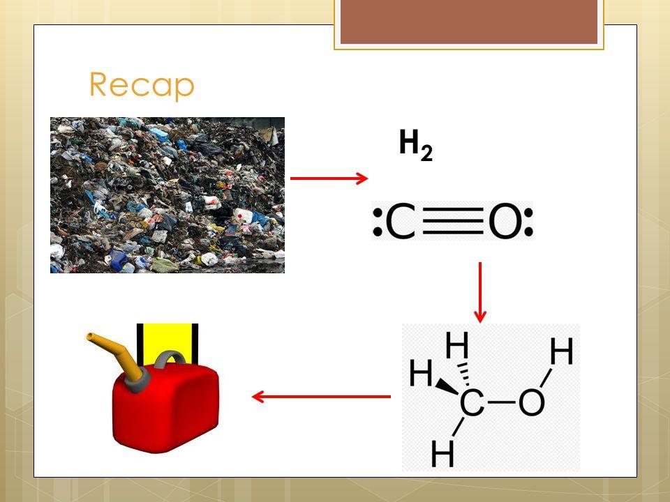 Recap H2H2