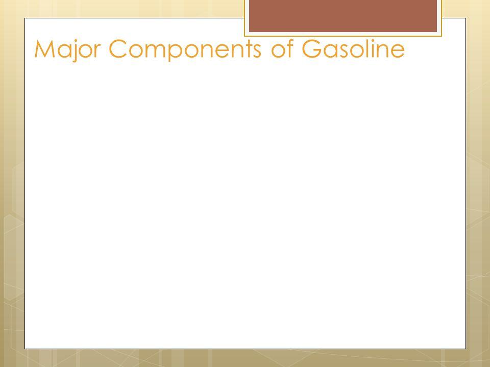 Major Components of Gasoline Components Total Percentage Composition n-AlkanesC 5, C 6, C 7, C 9, C 10 - C 13 17.3% Branched AlkanesC 4, C 5, C 6, C 7, C 8, C 9, C 10 -C 13 32.0% CycloalkanesC 6, C 7, C 8 5.0% OlefinsC6C6 1.8% AromaticsBenzene, Toluene, Xylenes, Ethylbenzene, C 3 – Benzenes, C 4 - Benzenes 30.5%