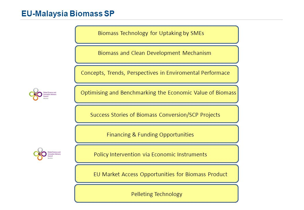 Biomass Technology for Uptaking by SMEs EU-Malaysia Biomass SP Biomass and Clean Development Mechanism Concepts, Trends, Perspectives in Enviromental Performace Optimising and Benchmarking the Economic Value of Biomass Success Stories of Biomass Conversion/SCP Projects Financing & Funding Opportunities Policy Intervention via Economic Instruments EU Market Access Opportunities for Biomass Product Pelleting Technology