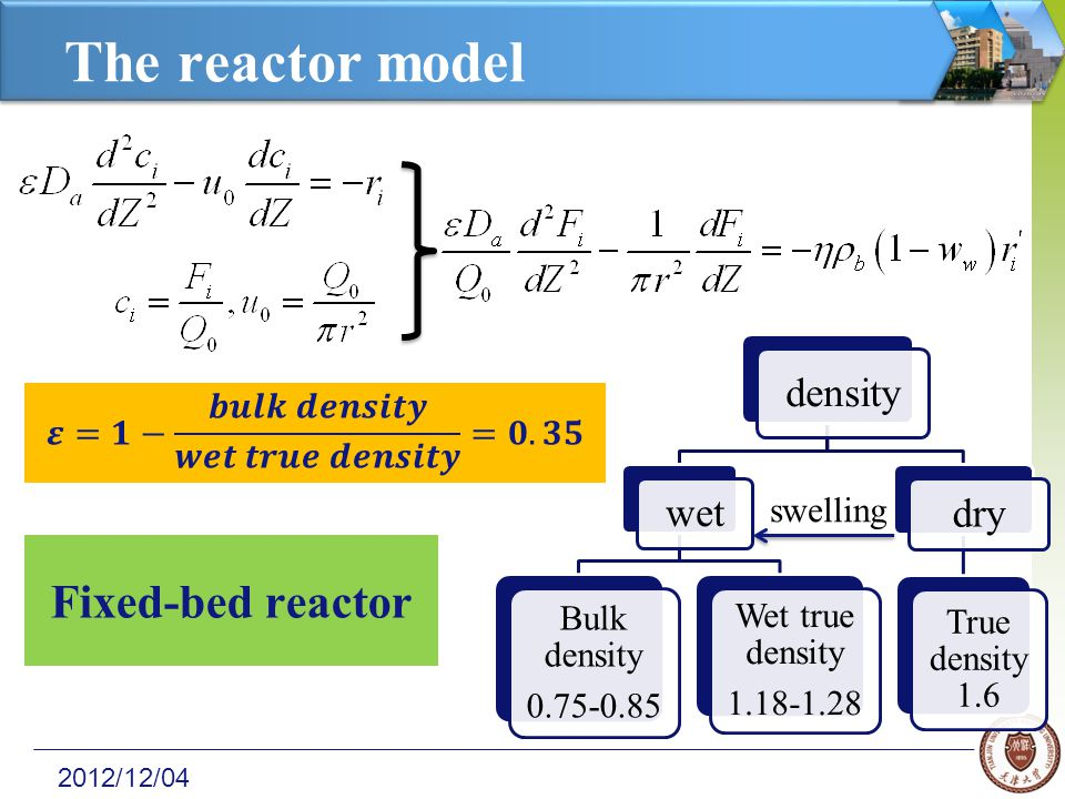2012/12/04 The reactor model Expanded reactor a)Mathematical model b)The velocity of flow fluidization velocity, mm/s4.3 The first reactor Volume flow rate, m 3 /h58.53 (19.28×3.2) Diameter, m2.5 velocity, mm/s3.3 The second reacor Volume flow rate, m 3 /h25.89 Diameter, m1.7 velocity, mm/s3.2