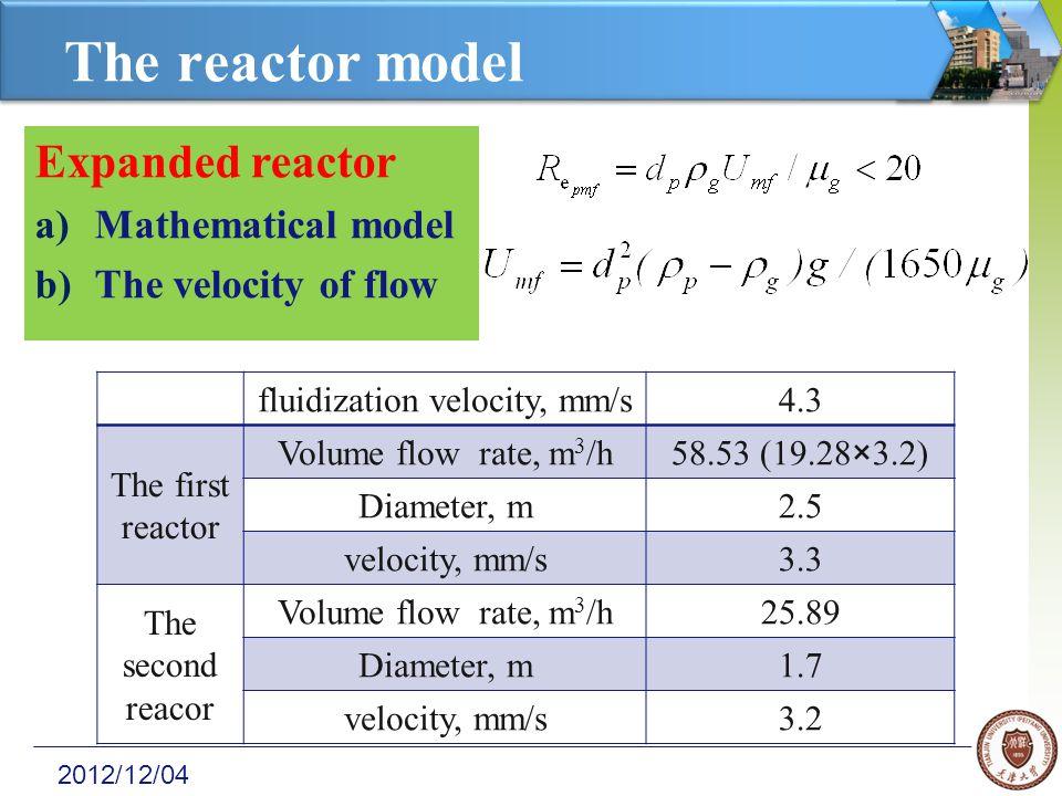 2012/12/04 The influence factors Conversion (C5, C6) >90%.