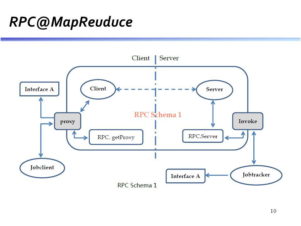 10 RPC@MapReuduce