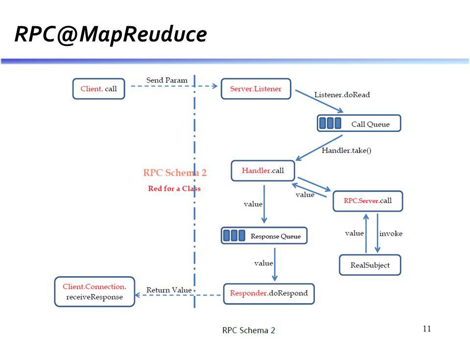 11 RPC@MapReuduce