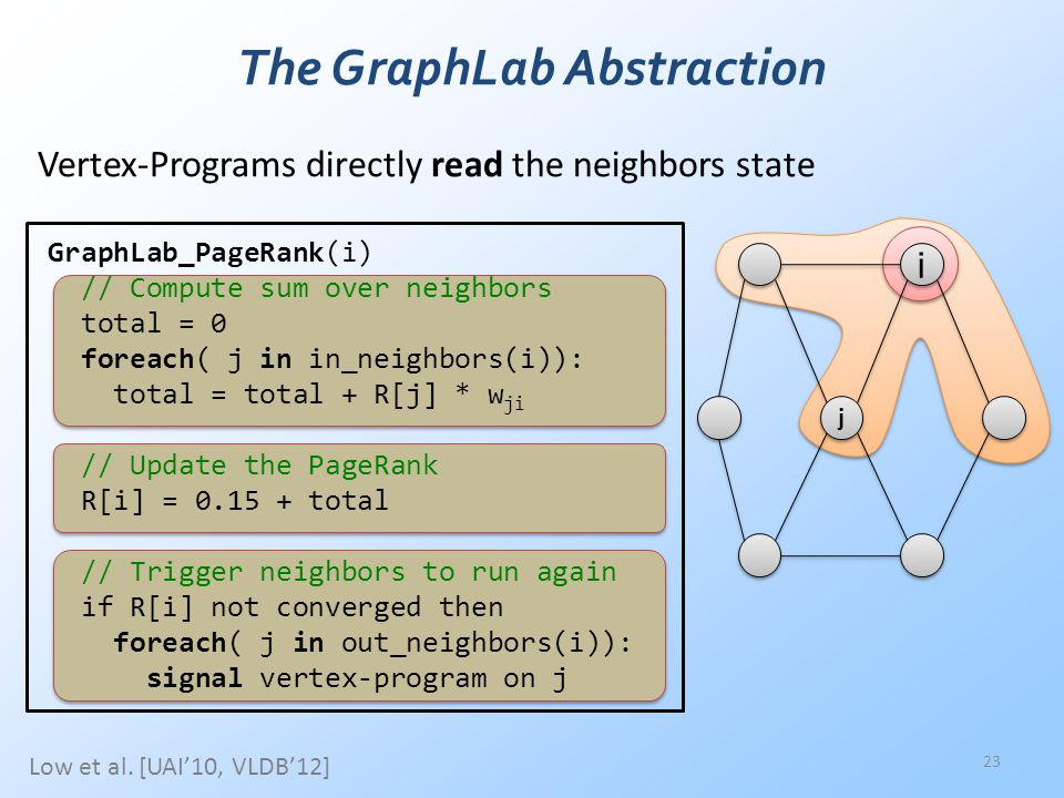 The GraphLab Abstraction Vertex-Programs directly read the neighbors state i i GraphLab_PageRank(i) // Compute sum over neighbors total = 0 foreach( j in in_neighbors(i)): total = total + R[j] * w ji // Update the PageRank R[i] = 0.15 + total // Trigger neighbors to run again if R[i] not converged then foreach( j in out_neighbors(i)): signal vertex-program on j 23 Low et al.