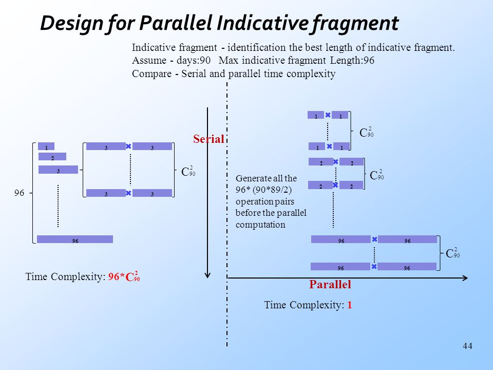 44 Design for Parallel Indicative fragment Indicative fragment - identification the best length of indicative fragment.