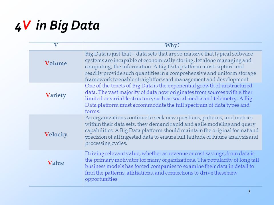 5 4V in Big Data VWhy.