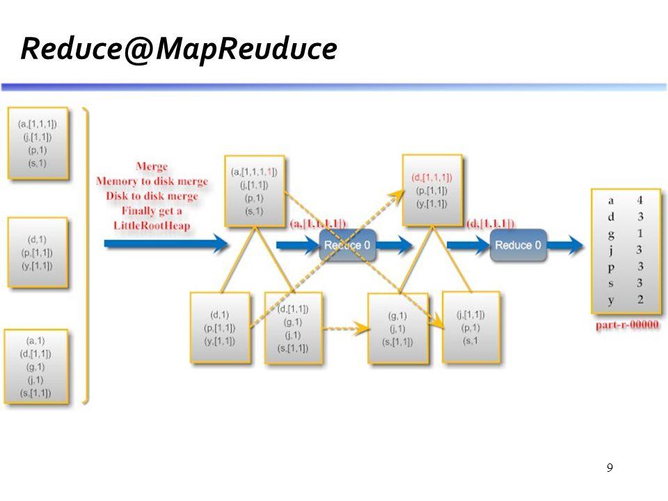 9 Reduce@MapReuduce
