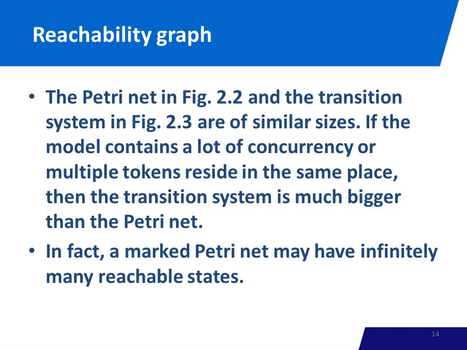 Reachability graph The Petri net in Fig. 2.2 and the transition system in Fig.