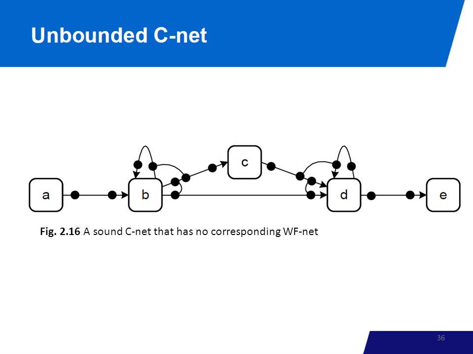 Fig. 2.16 A sound C-net that has no corresponding WF-net 36
